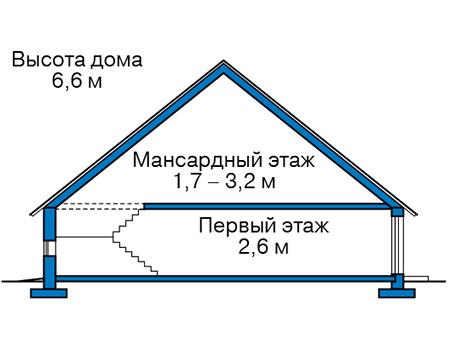 Высота дома